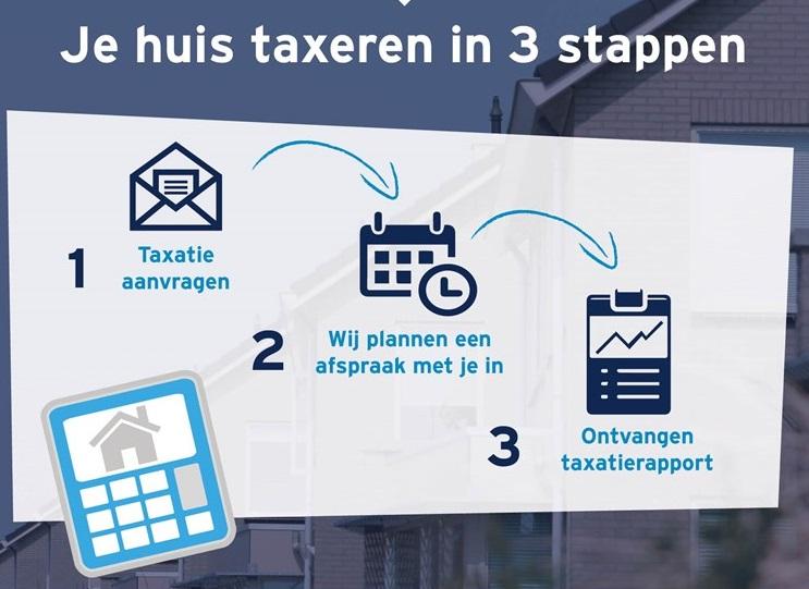 Taxatie IJburg